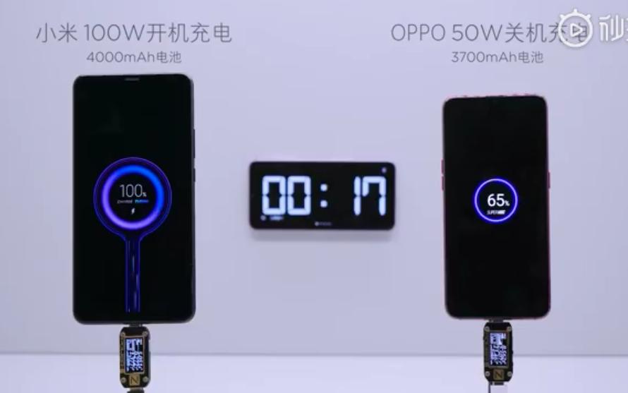 100-ваттная зарядка Xiaomi— 4000 мАч за17 мин.