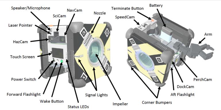 Уже в этом месяце на МКС отправятся роботы проекта Astrobee