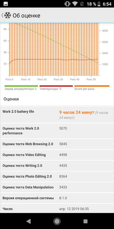 Обзор смартфона Sony Xperia L3