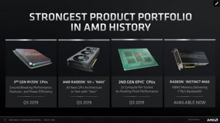 AMD подтвердила, что новые 7-нм процессоры Ryzen и Epyc, а также видеокарты Navi выйдут на рынок в третьем квартале