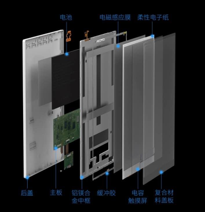 Xiaomi представила 10,3-дюймовый E Ink ридер Ink Case Smart Electronic Paper с поддержкой стилусов Wacom по цене $360