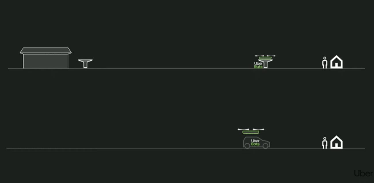Uber показала сервис доставки еды дронами Uber AIR. Дроны смогут садиться даже на автомобили - ITC.ua