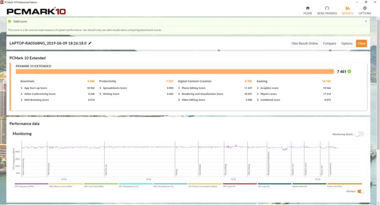 ROG Zephyrus S GX502GW — обзор игрового ноутбука ASUS - ITC.ua