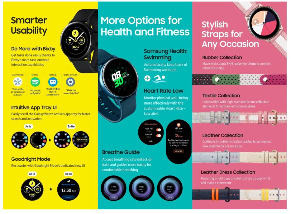 Крупное обновление. Умные часы Samsung Galaxy Watch Active научились распознавать плавание и замедление пульса