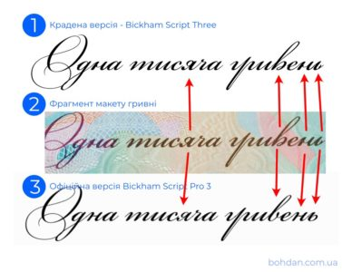 Дизайнеры НБУ использовали в новой купюре 1000 гривен пиратский шрифт, нарушив авторские права Adobe
