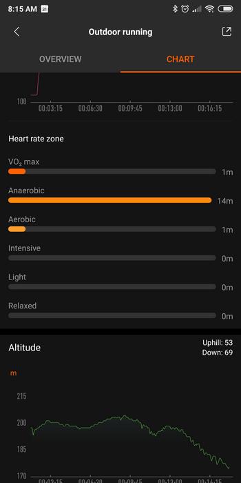 Mi Smart Band 4 — лучший Mi Band от Xiaomi