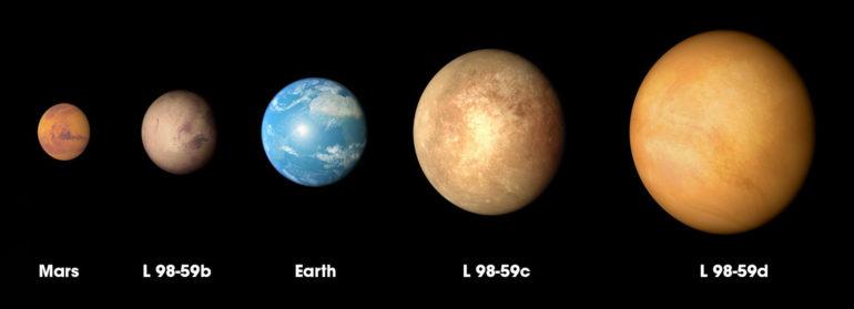 Аппарат NASA TESS обнаружил самую маленькую из когда-либо найденных им экзопланет