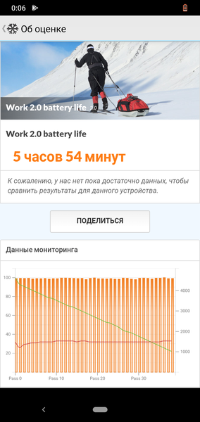 Обзор бюджетного смартфона Nokia 4.2