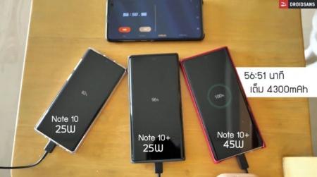 Практически никакой разницы. Samsung Galaxy Note10+ протестировали с 25- и 45-ваттным зарядными устройствами