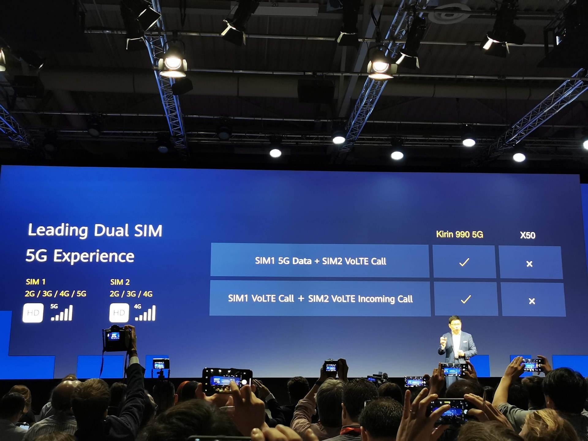Kirin 990 5G – флагманский процессор Huawei с интегрированным чипом 5G, 10,3 млрд транзисторов и 16-ядерной графикой