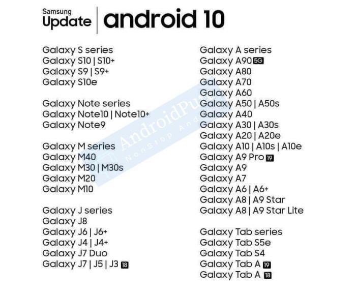 Список из полусотни смартфонов и планшетов Samsung, которые получат Android 10