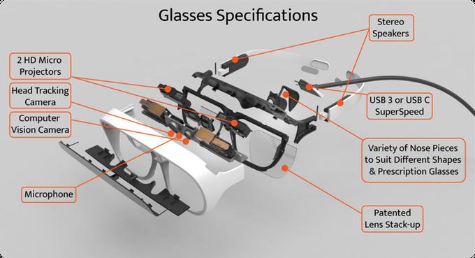 AR-очки Tilt Five сделают настольные игры интерактивными и трехмерными, а также позволят играть в них с друзьями даже по интернету