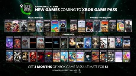 Самые интересные анонсы презентации Microsoft Inside Xbox в рамках конференции X019