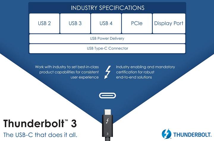 В ядре Linux 5.6 появится полноценная поддержка стандарта USB 4