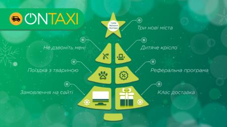 OnTaxi набирает обороты — в компании подвели итоги 2019 года