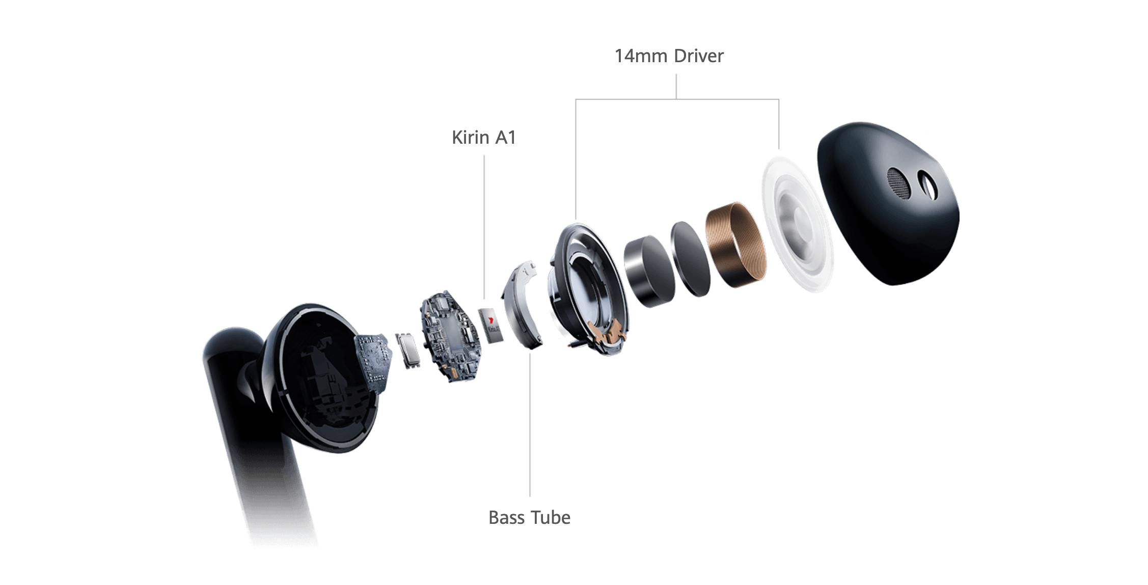 Huawei FreeBuds 3 - полностью беспроводные наушники с шумодавом