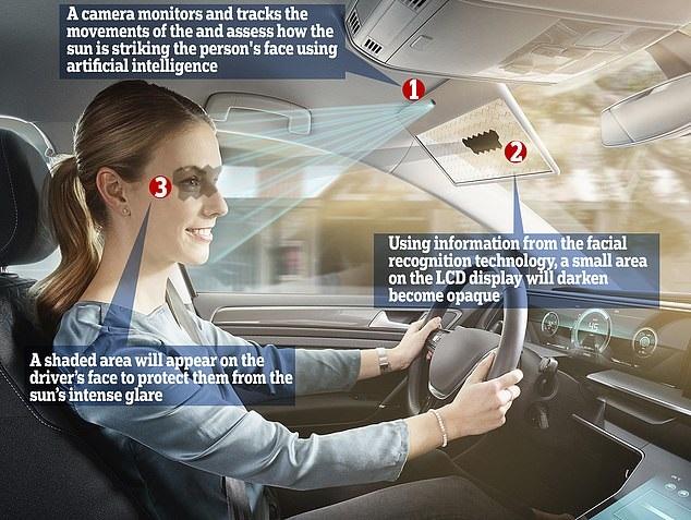 """Bosch показала прототип """"умного"""" солнцезащитного козырька для автомобилей"""
