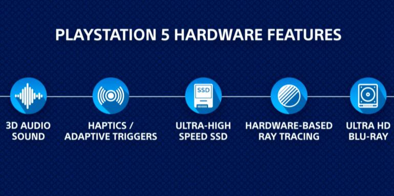 В рамках CES 2020 компания Sony представила официальное лого PS5