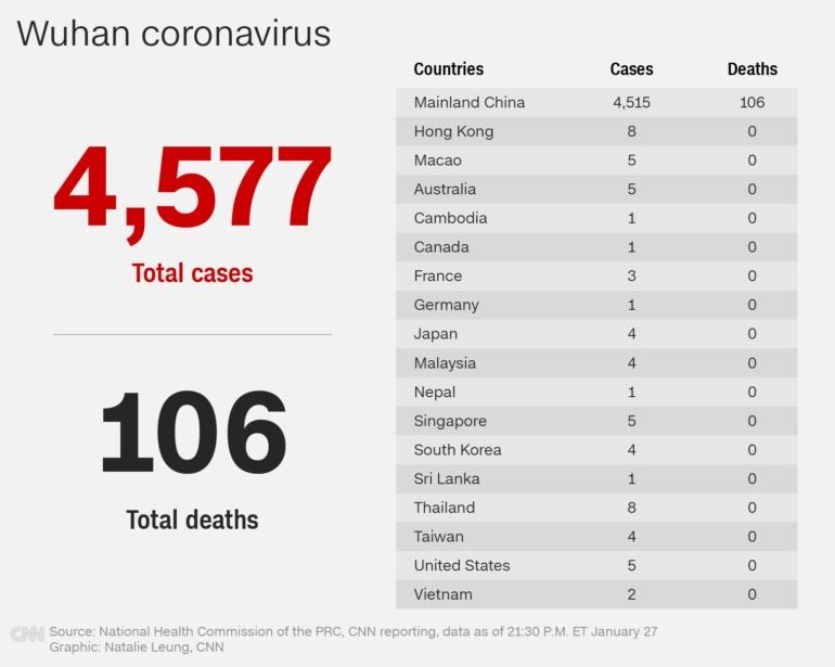 «Китайского коронавируса в Украине нет». Минздрав обещает закупить соответствующие тесты для его выявления на следующей неделе — четыре комплекта на 120 человек