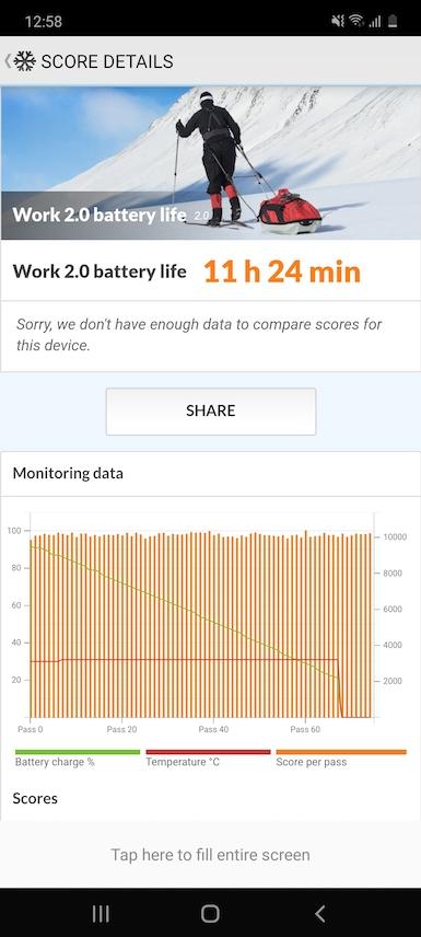 Обзор смартфона Samsung Galaxy S10 Lite