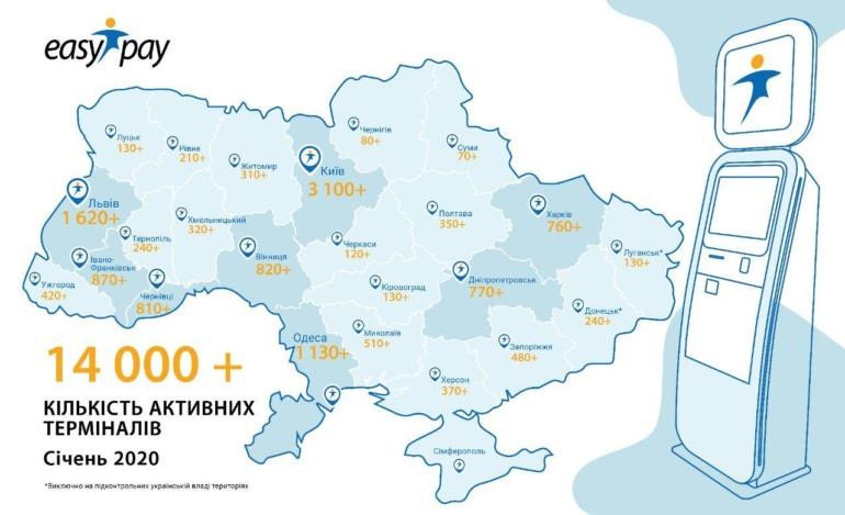 Исследование EasyPay: В терминалах украинцы чаще всего оплачивают мобильную связь, интернет и коммуналку [инфографика]