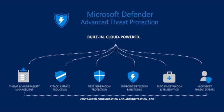 Microsoft анонсировала Windows Defender для Linux, Android и iOS