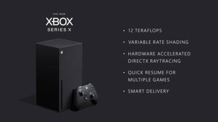 Microsoft подтвердила графическую производительность новой Xbox Series X — 12 терафлопс