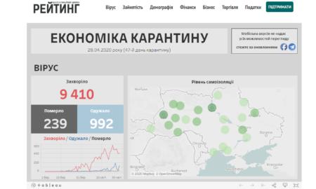 Экономика карантина. Дмитрий Дубилет запустил сайт для оценки влияния карантина на экономику Украины