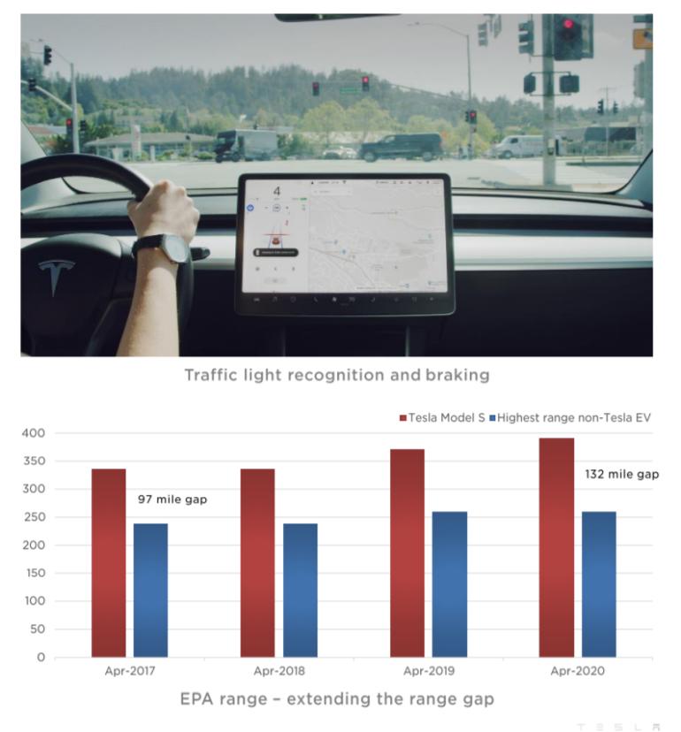 Tesla завершила минувший квартал с прибылью и рассчитывает выполнить план по поставкам на этот год (500 тыс. авто)