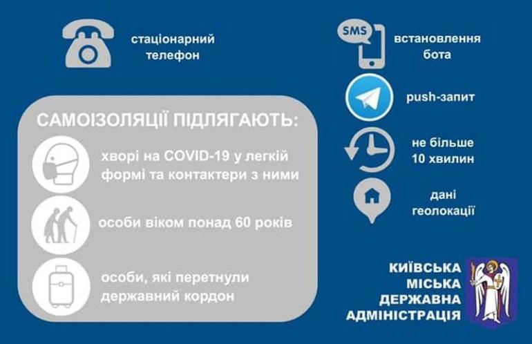 КГГА запустила Telegram-бот для дистанционного контроля соблюдения режима самоизоляции (надо будет несколько раз в день подтверждать push-сообщения со включенным GPS)