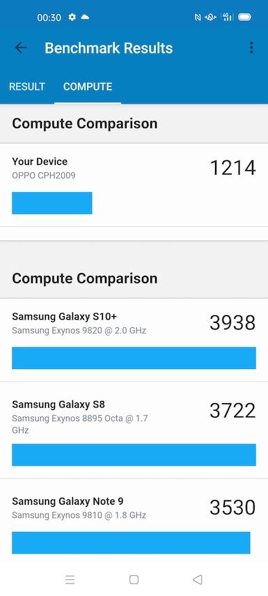 Обзор смартфона Oppo Reno3 Pro
