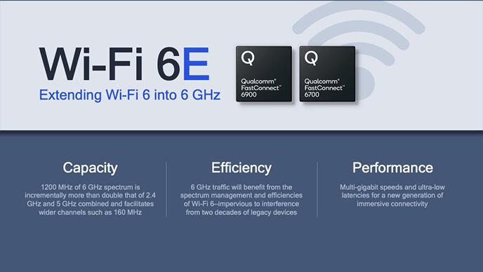 Новые микросхемы Qualcomm FastConnect 6900 и 6700 для смартфонов поддерживают Wi-Fi 6E, Bluetooth 5.2 и aptX Adaptive