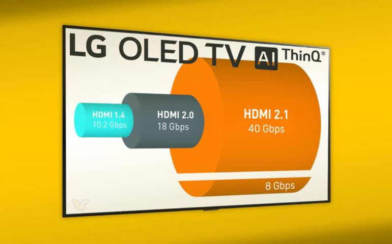 LG урезала возможности интерфейса HDMI 2.1 в своих телевизорах 2020 года