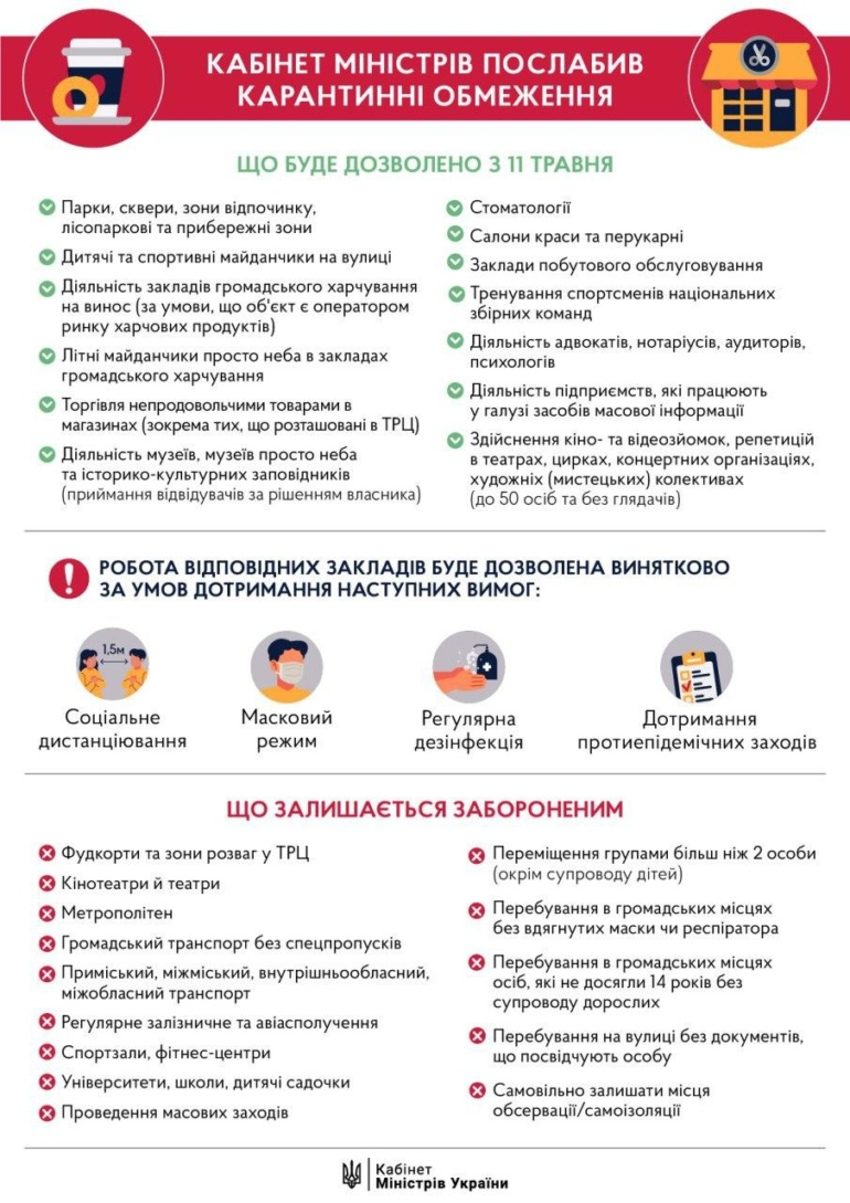 В Украине ослабили карантин. Вот что теперь можно, а что все еще нельзя