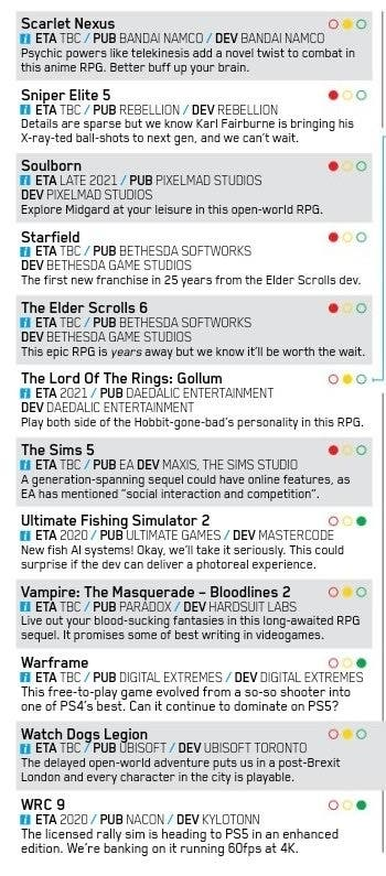 Bloomberg: Первая презентация игр для PS5 пройдет на следующей неделе