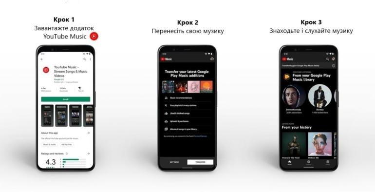 """Google дал возможность перенести музыкальные библиотеки пользователей из """"Google Play Музыки"""" в """"YouTube Music"""", доступ к старому сервису закроют до конца года"""