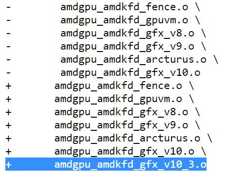 Sienna — кодовое название флагманского 7-нм GPU AMD Navi 21?