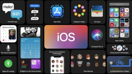 Apple представила iOS 14 — с виджетами на домашнем экране, умной сортировкой приложений по категориям и функцией быстрых действий App Clips