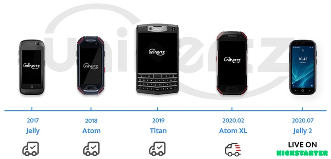 Иногда они возвращаются. Крошечный смартфон Unihertz Jelly 2 с 3-дюймовым экраном и Android 10 взорвал Kickstarter