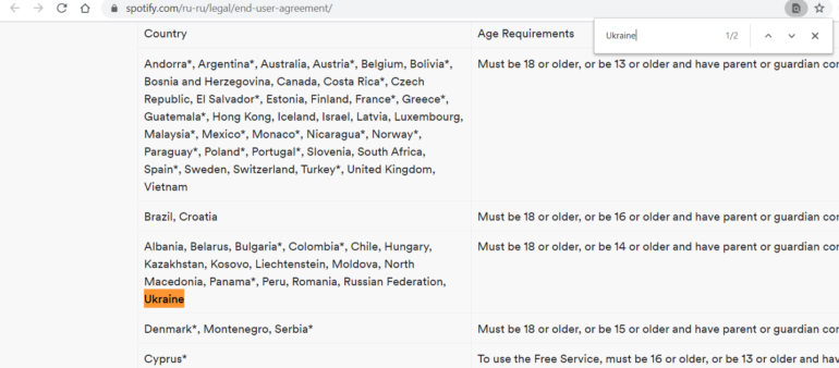 Официально: Spotify в Украине заработает с 15 июля