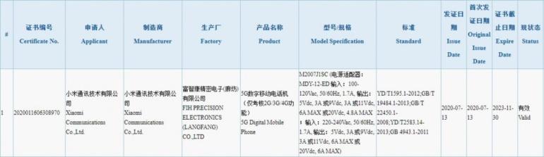 Новый смартфон Xiaomi с поддержкой 5G и 120-ваттной зарядки сертифицирован в Китае