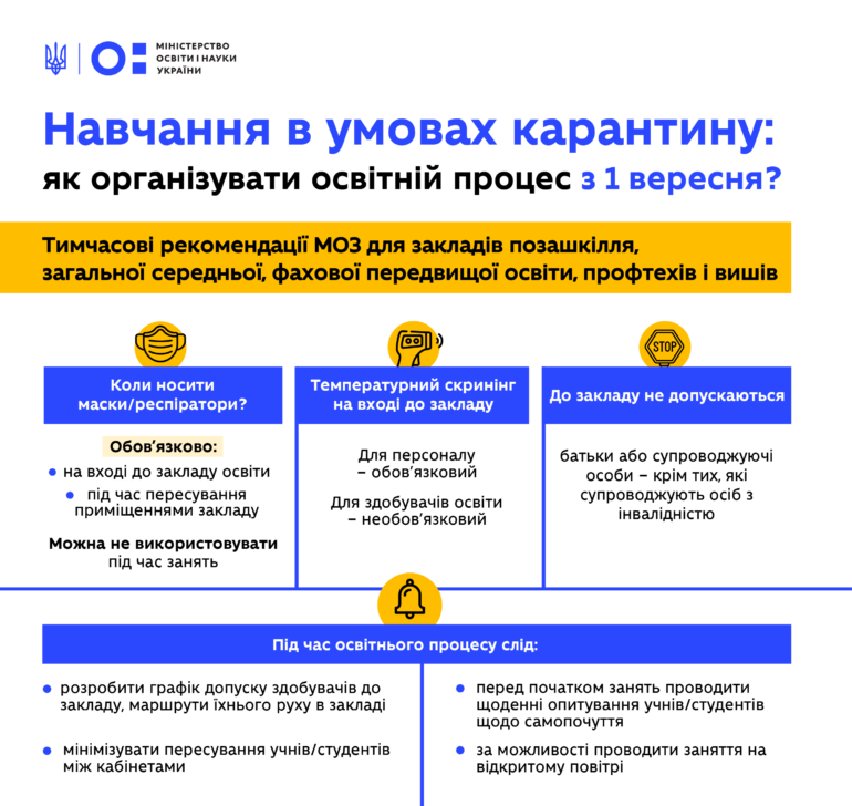 """МОЗ утвердил рекомендации для работы учебных заведений с 1 сентября: маски на занятиях необязательны, температурный скрининг учителей, контроль за состоянием здоровья, запрет """"шведского стола"""" и т.д."""
