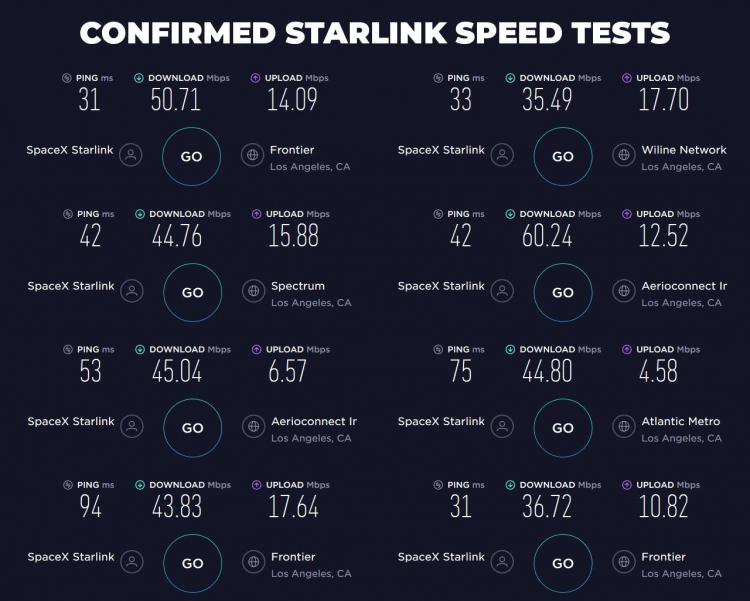 Первые результаты тестов спутникового интернета Starlink от SpaceX — до 60,24 Мбит/с на прием и задержка 21-90 мс