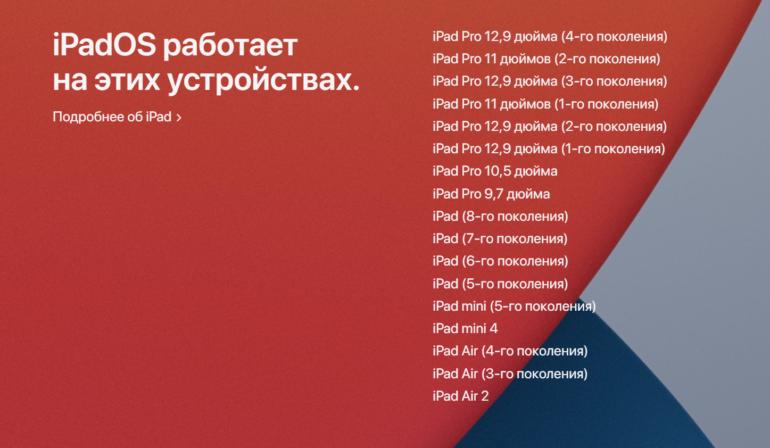 Apple выпустила iOS 14, iPadOS 14, tvOS 14 и watchOS 7