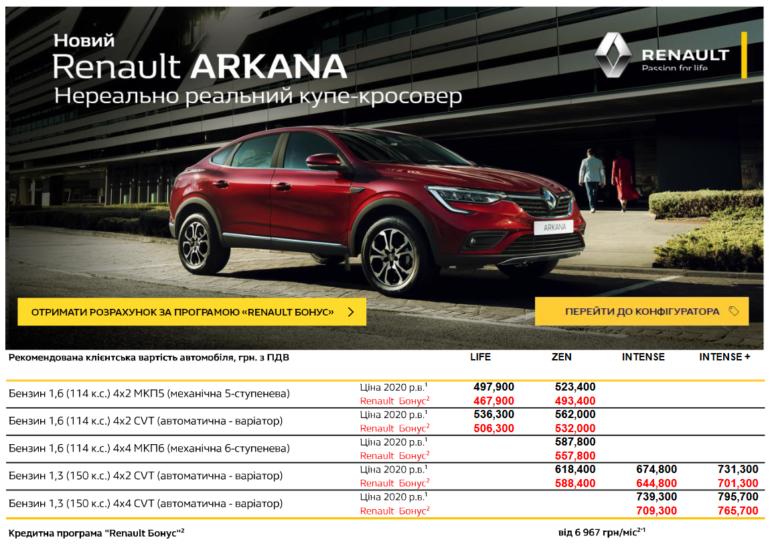 """""""ЗАЗ"""" будет собирать кроссовер Renault Arkana, объявлены комплектации и стоимость модели для украинского рынка - от 497 тыс. грн [видео]"""
