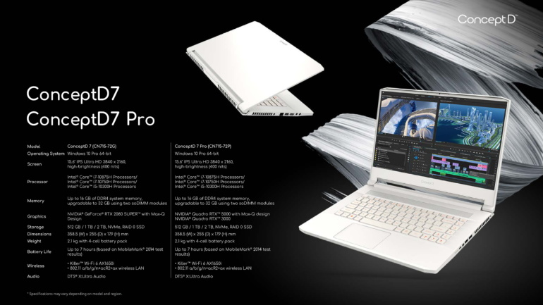 Все 20+ новинок презентации Next@Acer 2020: игровые мониторы Predator и Nitro, первый ноутбук с дискретным GPU Intel Iris Xe Max, ноутбук Porsche Design Book RS и 360-градусная колонка Acer Halo