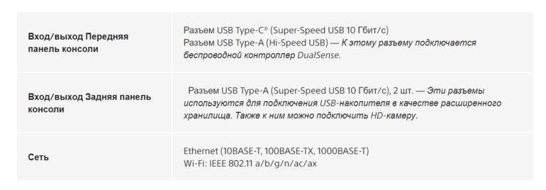 Sony детально рассказала о разных аспектах PS5 в формате «вопрос-ответ»