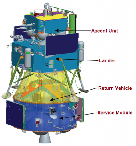 Китай запустил кЛуне станцию «Чанъэ-5», которая должна произвести забор лунного грунта и доставить образец на Землю