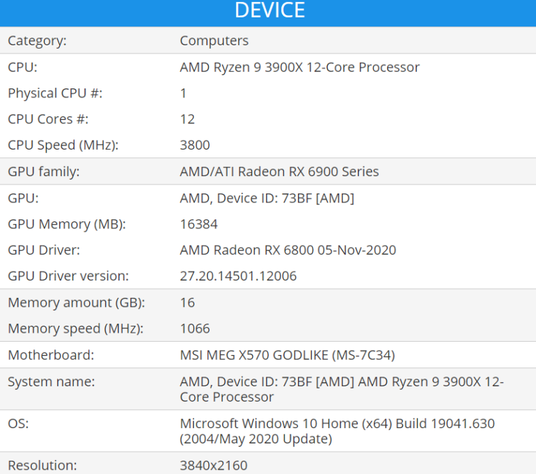 Видеокарта AMD Radeon RX 6800 (Big Navi) опережает GeForce RTX 3070 в тестах Basemark
