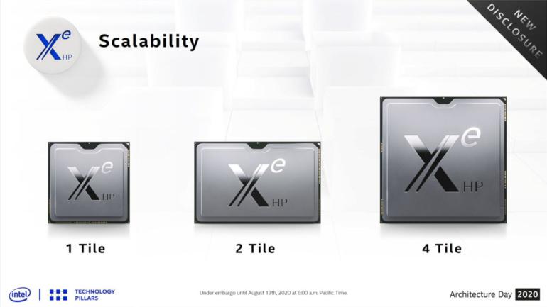 Графический процессор Intel Xe-HP Neo с 512 вычислительными блоками замечен в базе Geekbench